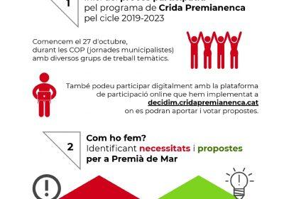 Un gran procés participatiu acompanyat de la plataforma Decidim, Crida Premianenca revela com farà el programa electoral